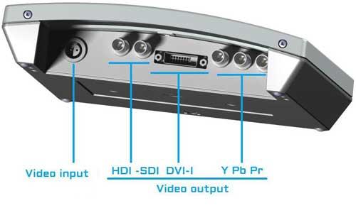 видеоконвертер хирургического светильника SURGIRIS
